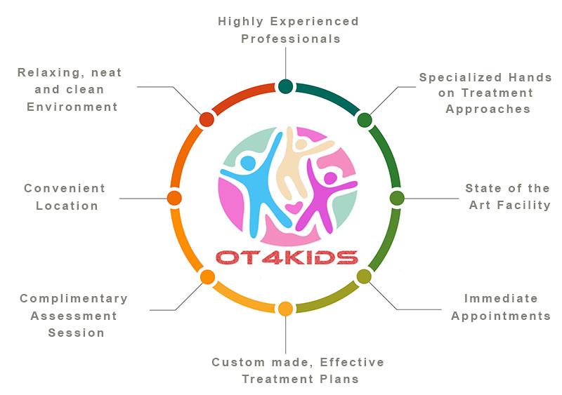 Ot4kids